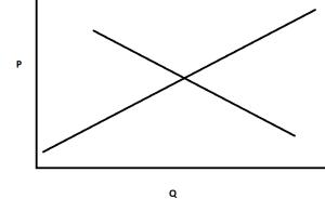 econ-graph-1