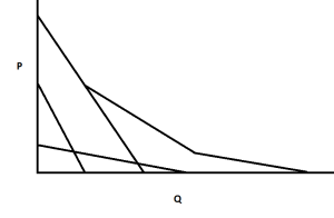 econ-graph-10