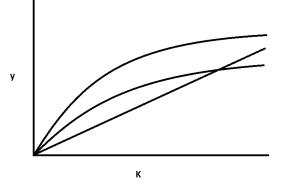 econ-graph-2