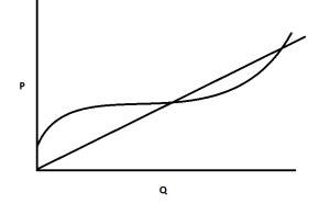 econ-graph-3