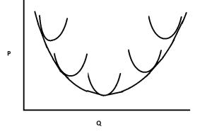 econ-graph-4
