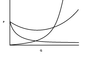econ-graph-6