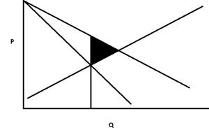 econ-graph-7