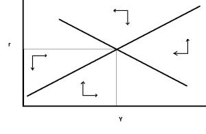 econ-graph-8