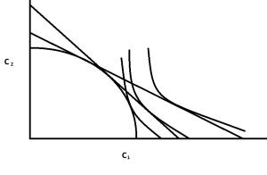econ-graph-9